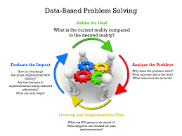 Data-Based Problem Solving