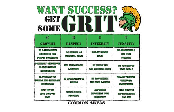 GRIT Common Area Expectation Matrix