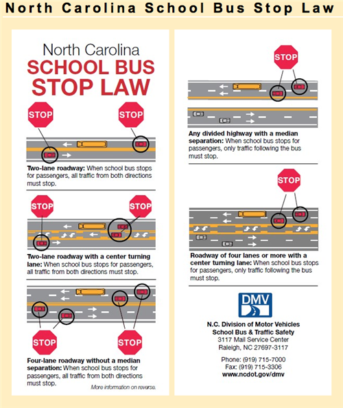 NC School Bus Stop Law Chart